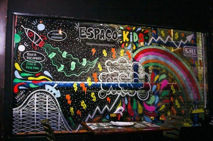 restaurante com espaço kids em Praia Grande